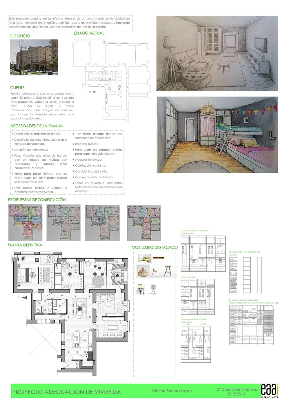 Presentaci n de primer trabajo de los alumnos de 2 curso - Proyecto diseno de interiores ...